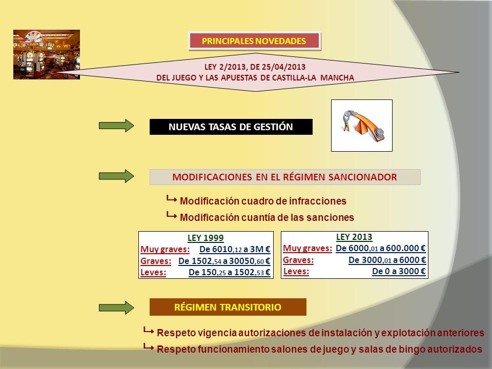PRINCIPALES NOVEDADES LEY 2/2013, DE 25/04/2013 DEL JUEGO Y LAS APUESTAS DE CASTILLA-LA MANCHA NUEVAS TASAS DE GESTIÓN MODIFICACIONES EN EL RÉGIMEN SA
