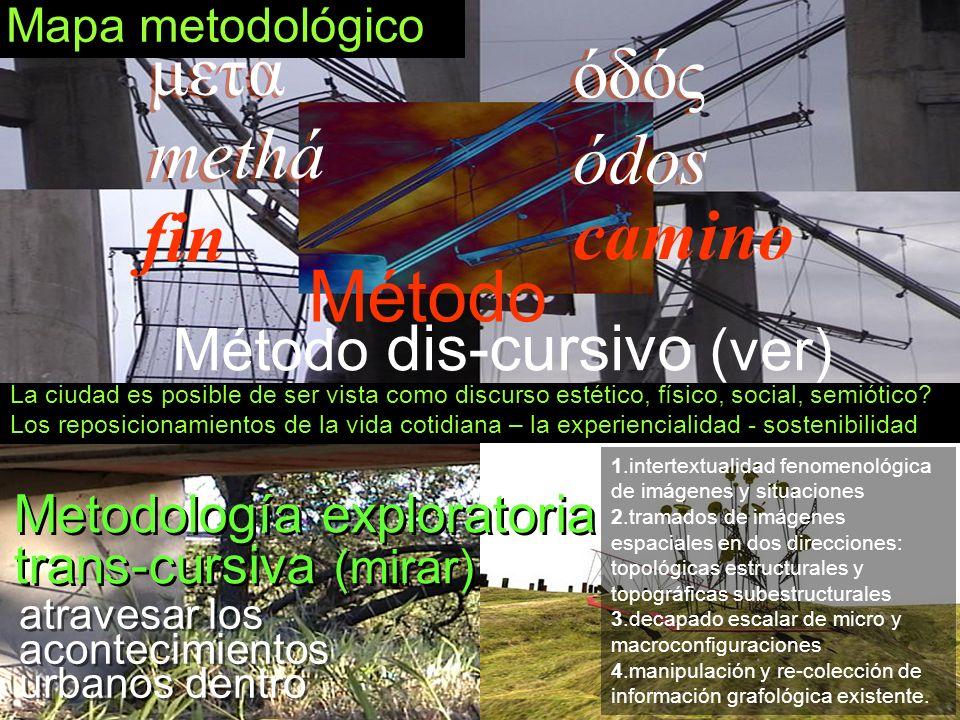 όδός ódos camino μετά methá fin Método dis-cursivo (ver) Método Metodología exploratoria trans-cursiva (mirar) Metodología exploratoria trans-cursiva