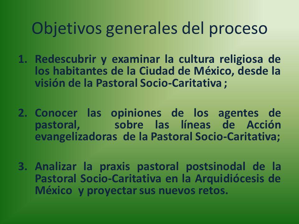 Objetivos generales del proceso 1.Redescubrir y examinar la cultura religiosa de los habitantes de la Ciudad de México, desde la visión de la Pastoral
