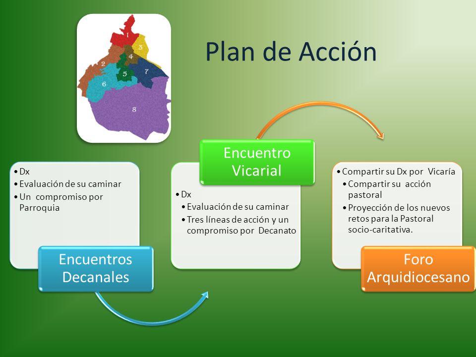Plan de Acción Dx Evaluación de su caminar Un compromiso por Parroquia Encuentros Decanales Dx Evaluación de su caminar Tres líneas de acción y un com