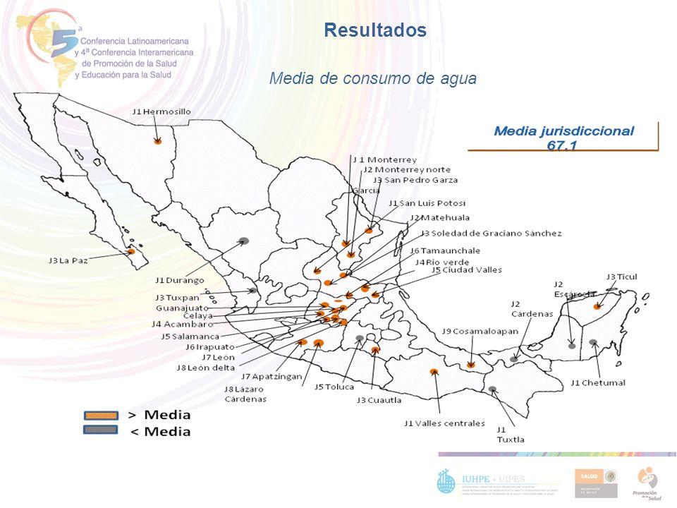 Resultados Media de consumo de agua