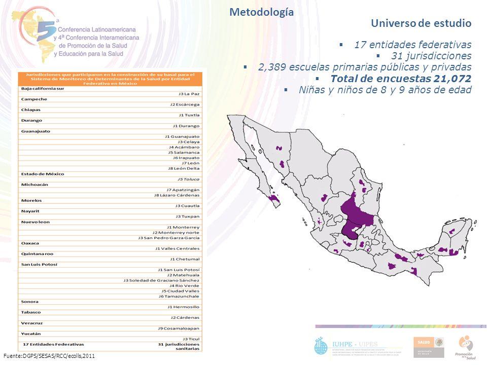 Fuente:DGPS/SESAS/RCC/ecolls,2011 Universo de estudio 17 entidades federativas 31 jurisdicciones 2,389 escuelas primarias públicas y privadas Total de