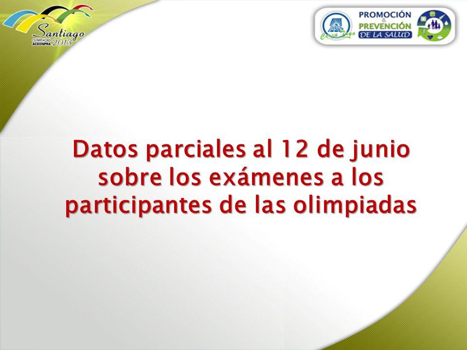Datos parciales al 12 de junio sobre los exámenes a los participantes de las olimpiadas