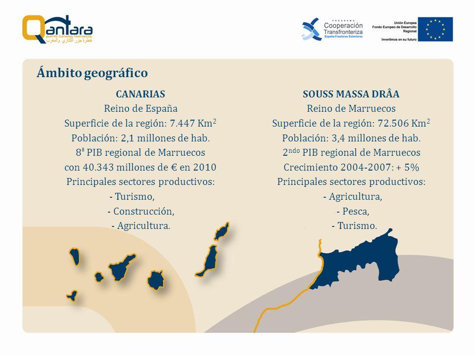 CANARIAS Reino de España Superficie de la región: 7.447 Km 2 Población: 2,1 millones de hab. 8 ª PIB regional de Marruecos con 40.343 millones de en 2