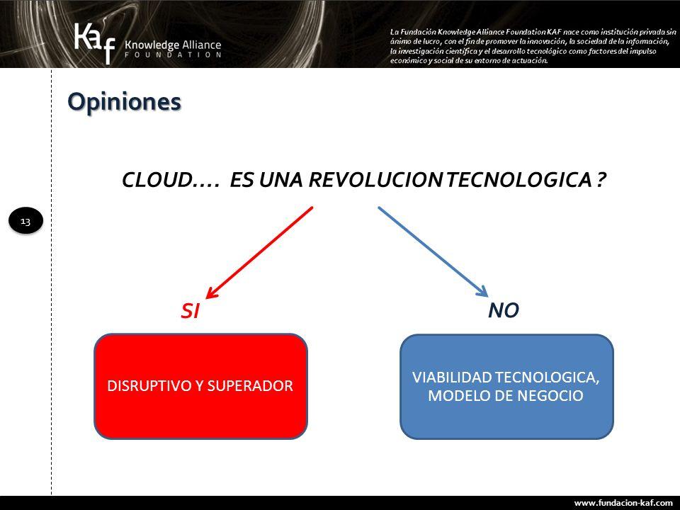 www.fundacion-kaf.com 13 Opiniones CLOUD…. ES UNA REVOLUCION TECNOLOGICA ? DISRUPTIVO Y SUPERADOR VIABILIDAD TECNOLOGICA, MODELO DE NEGOCIO SI NO