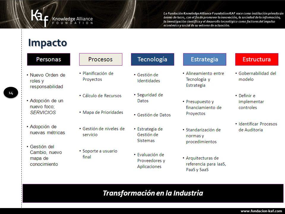 www.fundacion-kaf.com 14 Impacto Transformación en la Industria