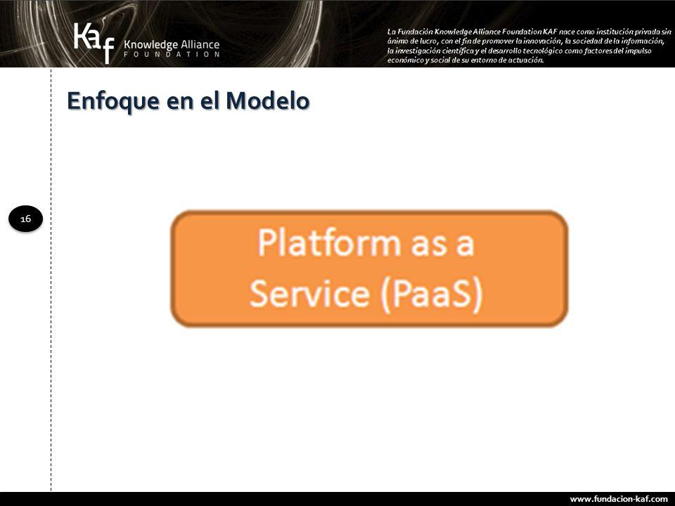 www.fundacion-kaf.com 16 Enfoque en el Modelo