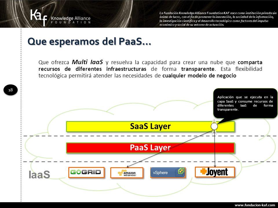 www.fundacion-kaf.com 18 Que esperamos del PaaS… Que ofrezca Multi IaaS y resuelva la capacidad para crear una nube que comparta recursos de diferente