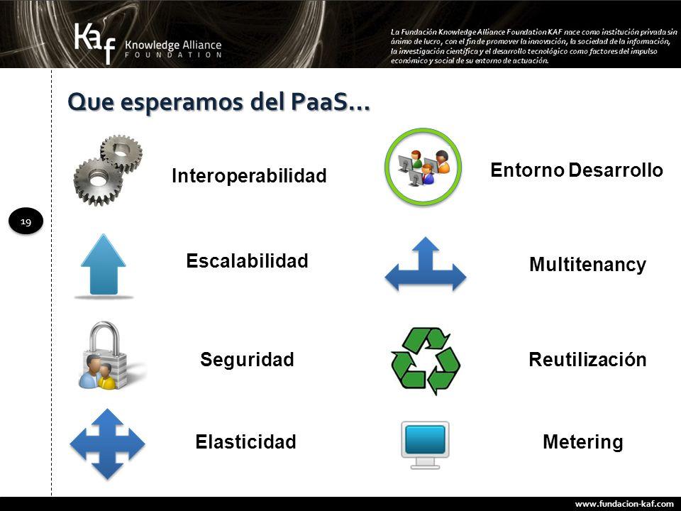 www.fundacion-kaf.com 19 Que esperamos del PaaS… Interoperabilidad Escalabilidad Seguridad Entorno Desarrollo Reutilización Multitenancy ElasticidadMe