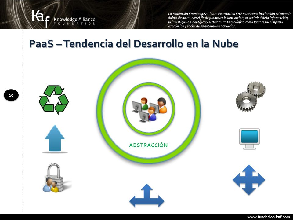 www.fundacion-kaf.com 20 PaaS – Tendencia del Desarrollo en la Nube ABSTRACCIÓN