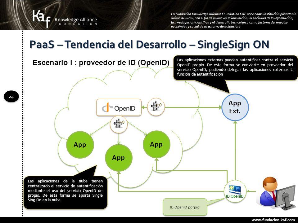 www.fundacion-kaf.com 24 PaaS – Tendencia del Desarrollo – SingleSign ON Escenario I : proveedor de ID (OpenID) Las aplicaciones externas pueden auten