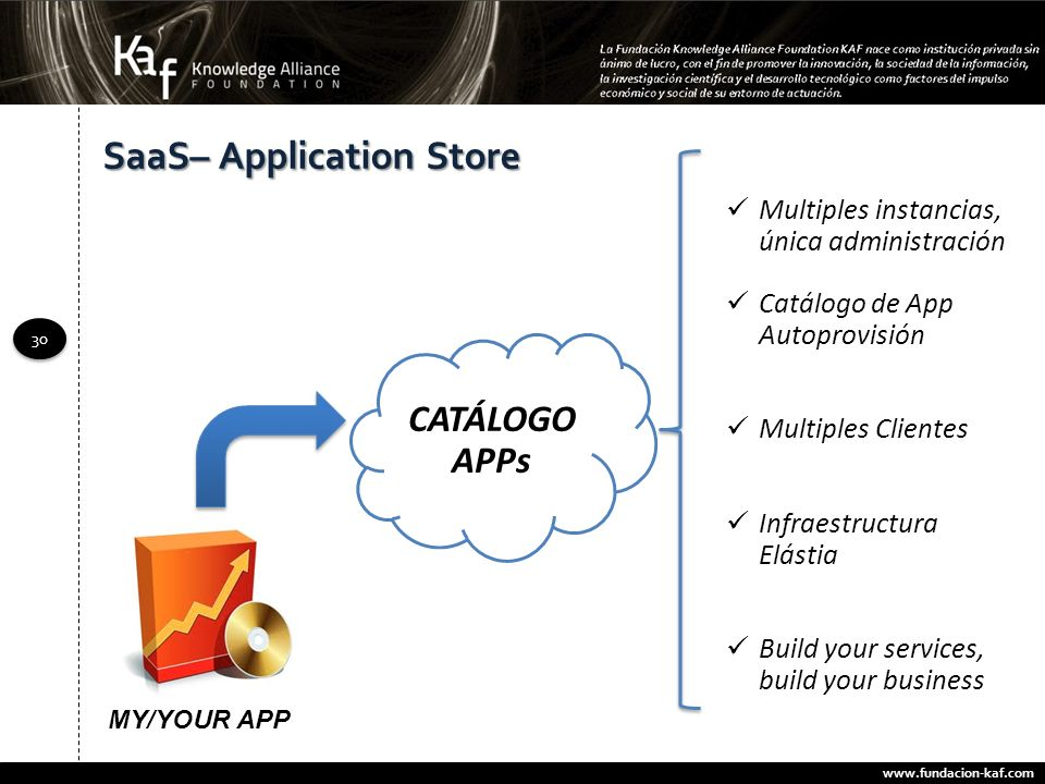 www.fundacion-kaf.com 30 SaaS– Application Store CATÁLOGO APPs MY/YOUR APP Multiples instancias, única administración Catálogo de App Autoprovisión Mu