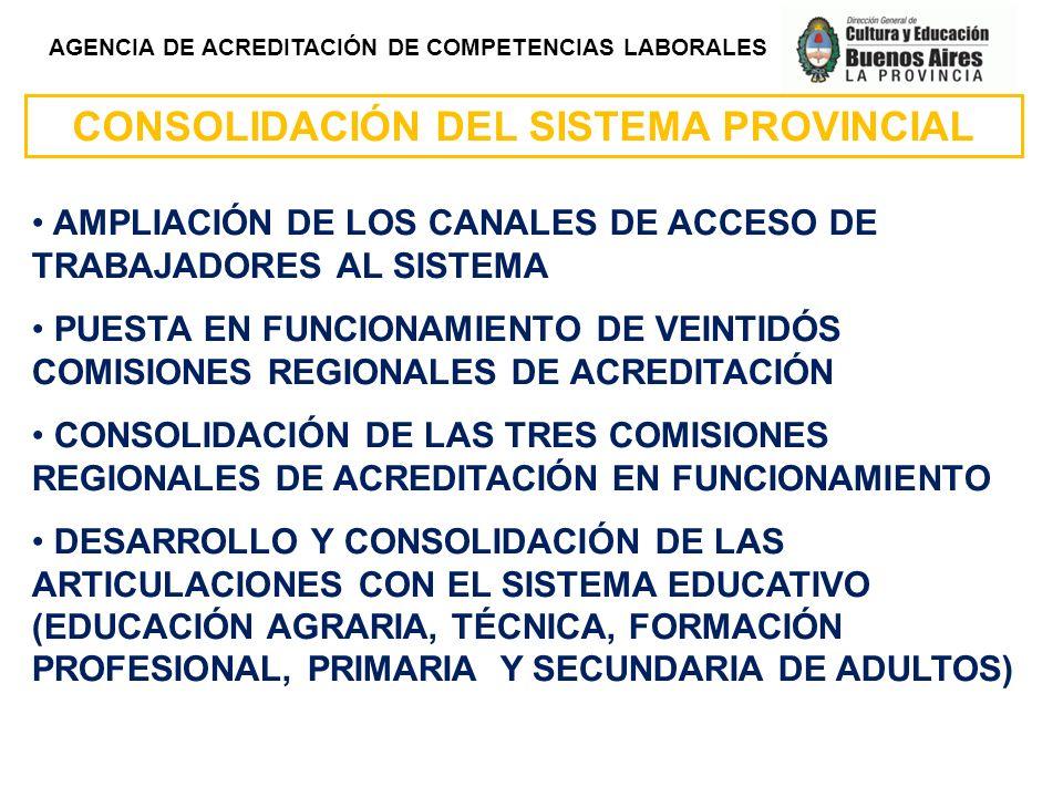 AGENCIA DE ACREDITACIÓN DE COMPETENCIAS LABORALES CONSOLIDACIÓN DEL SISTEMA PROVINCIAL AMPLIACIÓN DE LOS CANALES DE ACCESO DE TRABAJADORES AL SISTEMA