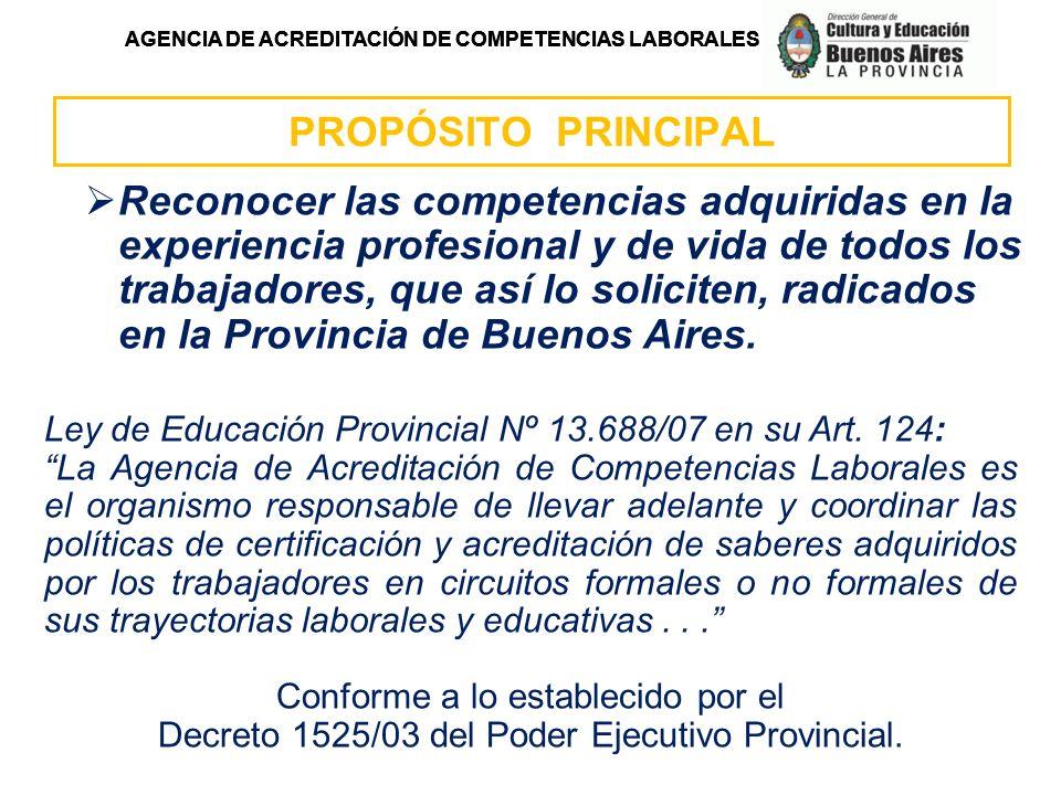 AGENCIA DE ACREDITACIÓN DE COMPETENCIAS LABORALES AGENCIA DE ACREDITACIÓN DE COMPETENCIAS LABORALES CALLE 13 N° 868 9no.