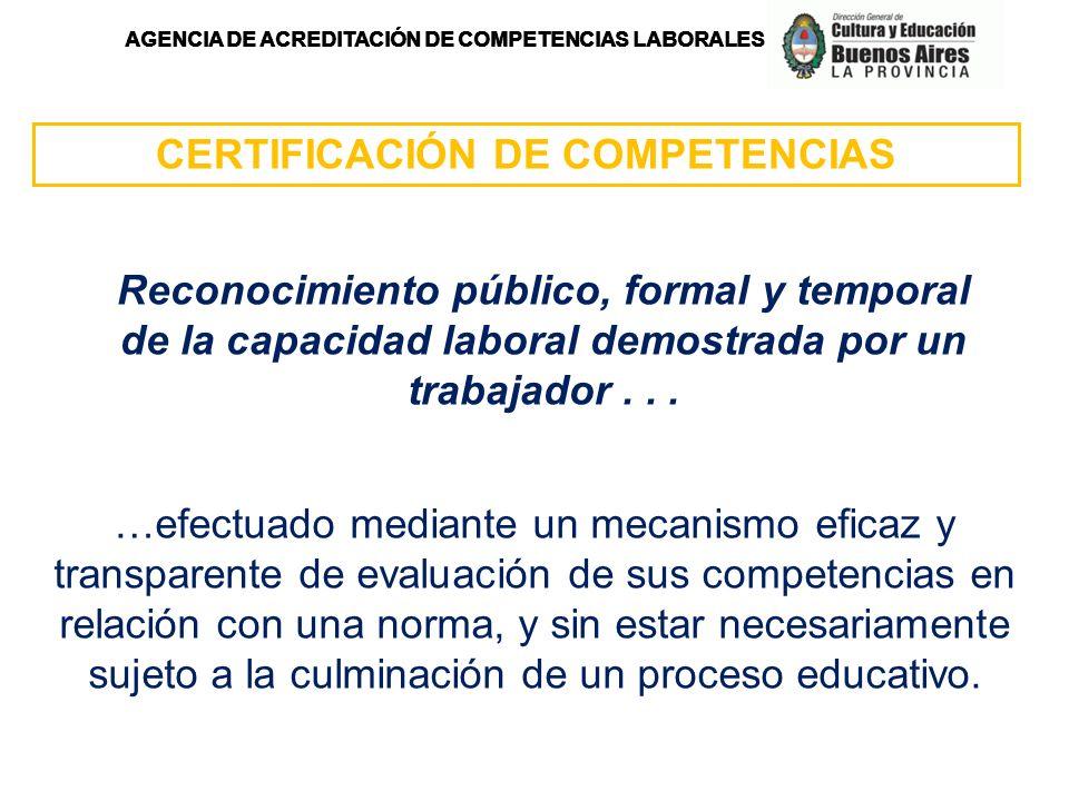 AGENCIA DE ACREDITACIÓN DE COMPETENCIAS LABORALES Reconocimiento público, formal y temporal de la capacidad laboral demostrada por un trabajador... CE