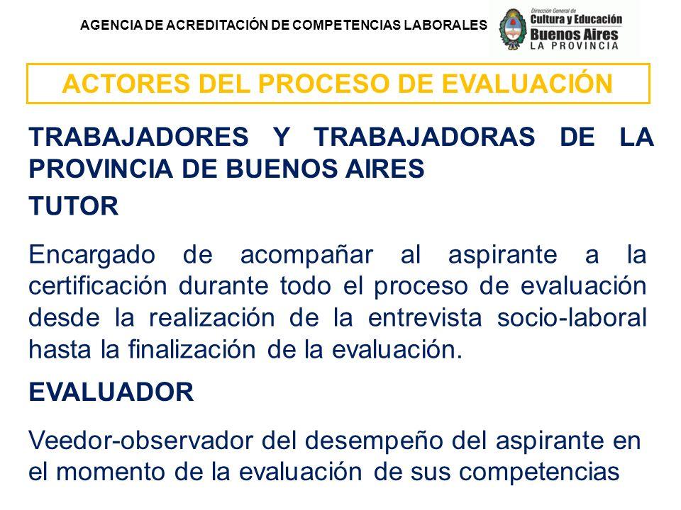 AGENCIA DE ACREDITACIÓN DE COMPETENCIAS LABORALES ACTORES DEL PROCESO DE EVALUACIÓN TRABAJADORES Y TRABAJADORAS DE LA PROVINCIA DE BUENOS AIRES TUTOR