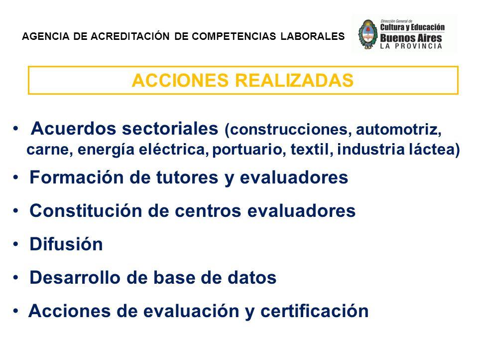 AGENCIA DE ACREDITACIÓN DE COMPETENCIAS LABORALES CONSOLIDACIÓN DEL SISTEMA PROVINCIAL AMPLIACIÓN DE LOS CANALES DE ACCESO DE TRABAJADORES AL SISTEMA PUESTA EN FUNCIONAMIENTO DE VEINTIDÓS COMISIONES REGIONALES DE ACREDITACIÓN CONSOLIDACIÓN DE LAS TRES COMISIONES REGIONALES DE ACREDITACIÓN EN FUNCIONAMIENTO DESARROLLO Y CONSOLIDACIÓN DE LAS ARTICULACIONES CON EL SISTEMA EDUCATIVO (EDUCACIÓN AGRARIA, TÉCNICA, FORMACIÓN PROFESIONAL, PRIMARIA Y SECUNDARIA DE ADULTOS)