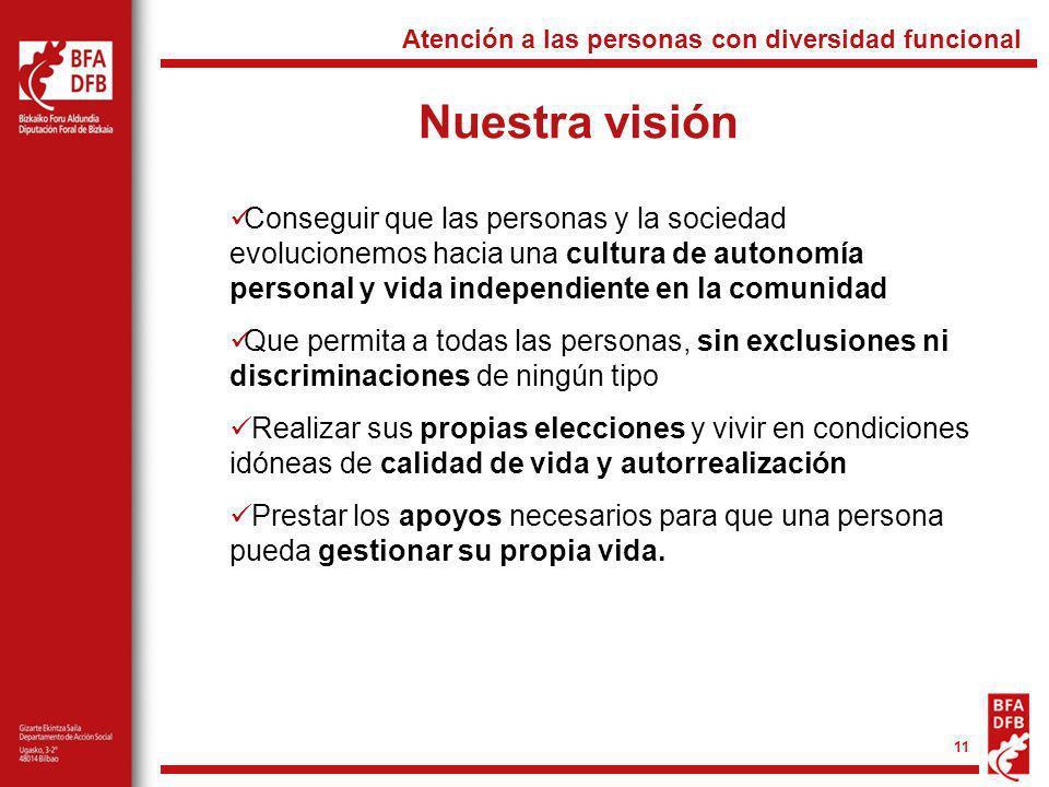 11 Nuestra visión Conseguir que las personas y la sociedad evolucionemos hacia una cultura de autonomía personal y vida independiente en la comunidad