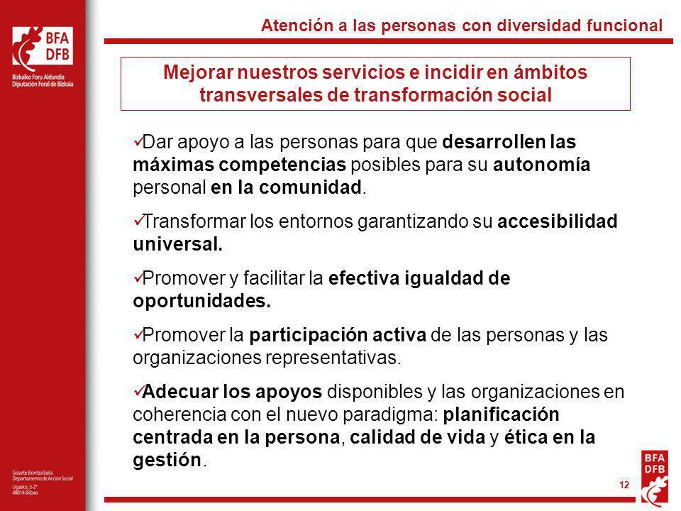 12 Mejorar nuestros servicios e incidir en ámbitos transversales de transformación social Dar apoyo a las personas para que desarrollen las máximas co
