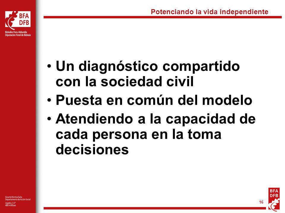 16 Potenciando la vida independiente Un diagnóstico compartido con la sociedad civil Puesta en común del modelo Atendiendo a la capacidad de cada pers
