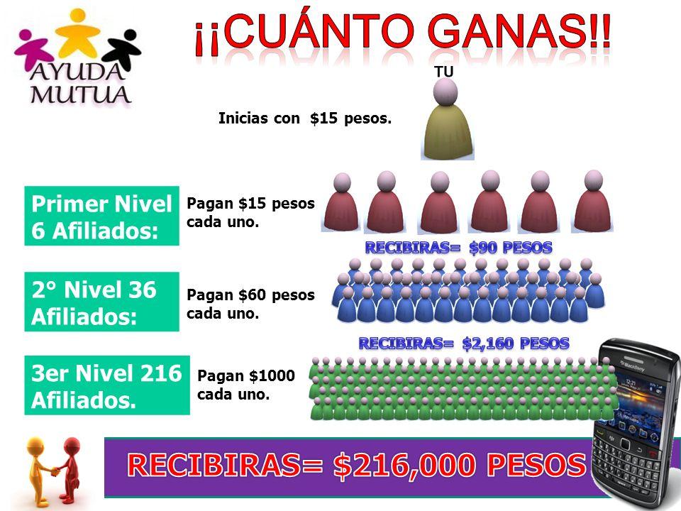 Primer Nivel 6 Afiliados: Inicias con $15 pesos. Pagan $1000 cada uno.