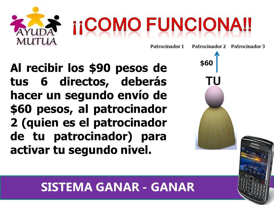 Al recibir los $90 pesos de tus 6 directos, deberás hacer un segundo envío de $60 pesos, al patrocinador 2 (quien es el patrocinador de tu patrocinador) para activar tu segundo nivel.