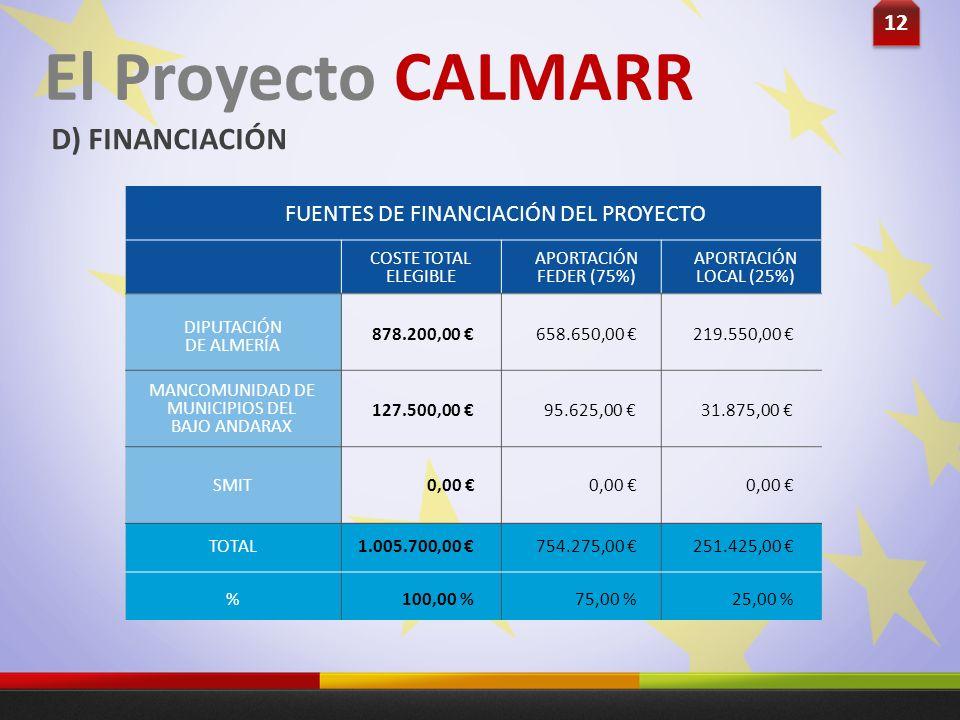 12 El Proyecto CALMARR D) FINANCIACIÓN FUENTES DE FINANCIACIÓN DEL PROYECTO COSTE TOTAL ELEGIBLE APORTACIÓN FEDER (75%) APORTACIÓN LOCAL (25%) DIPUTAC