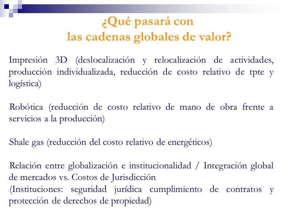 ¿Qué pasará con las cadenas globales de valor? Impresión 3D (deslocalización y relocalización de actividades, producción individualizada, reducción de