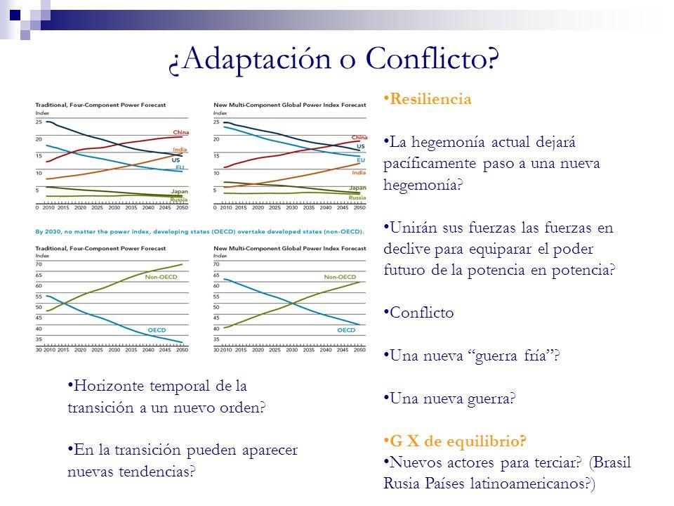 ¿Adaptación o Conflicto? Resiliencia La hegemonía actual dejará pacíficamente paso a una nueva hegemonía? Unirán sus fuerzas las fuerzas en declive pa