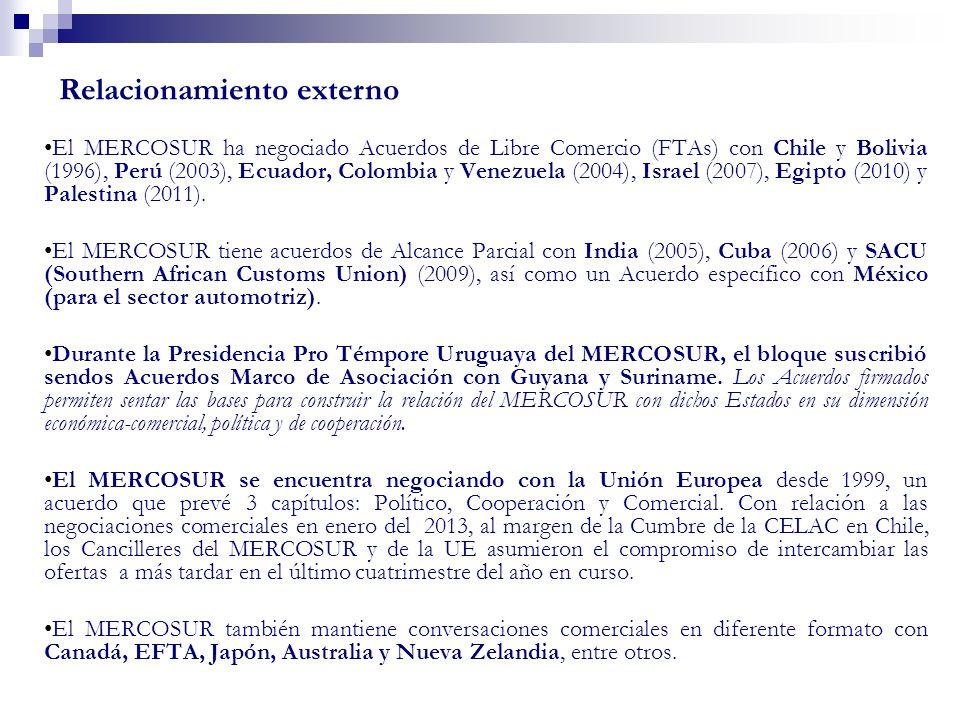 Relacionamiento externo El MERCOSUR ha negociado Acuerdos de Libre Comercio (FTAs) con Chile y Bolivia (1996), Perú (2003), Ecuador, Colombia y Venezu