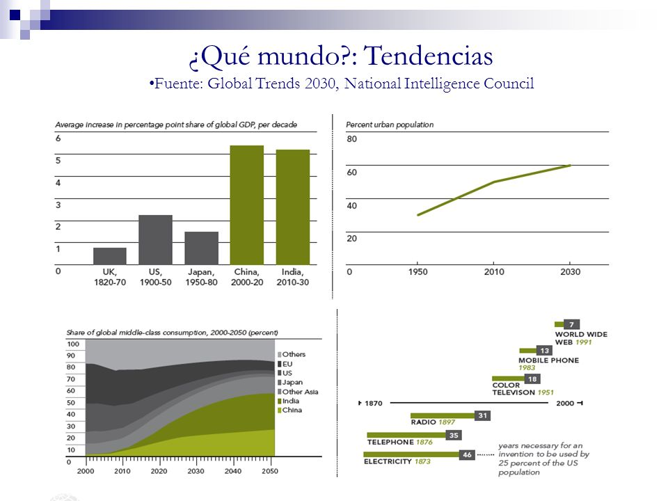 ¿Qué mundo?: Tendencias Fuente: Global Trends 2030, National Intelligence Council