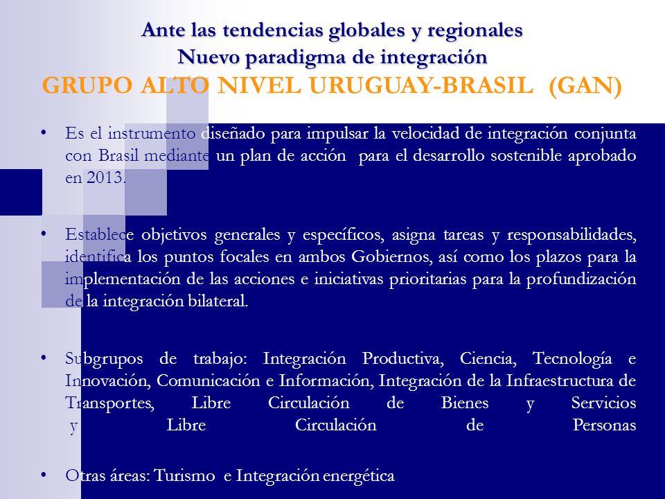 Ante las tendencias globales y regionales Nuevo paradigma de integración GRUPO ALTO NIVEL URUGUAY-BRASIL (GAN) Es el instrumento diseñado para impulsa