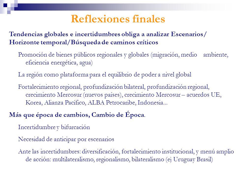 Reflexiones finales Tendencias globales e incertidumbres obliga a analizar Escenarios/ Horizonte temporal/Búsqueda de caminos críticos Promoción de bi