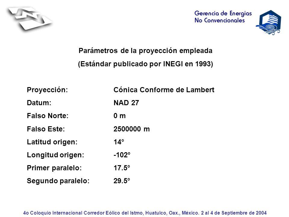 4o Coloquio Internacional Corredor Eólico del Istmo, Huatulco, Oax., México.