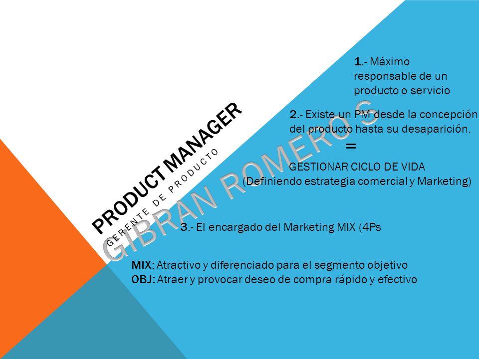 PRODUCT MANAGER GERENTE DE PRODUCTO 1.- Máximo responsable de un producto o servicio 2.- Existe un PM desde la concepción del producto hasta su desapa