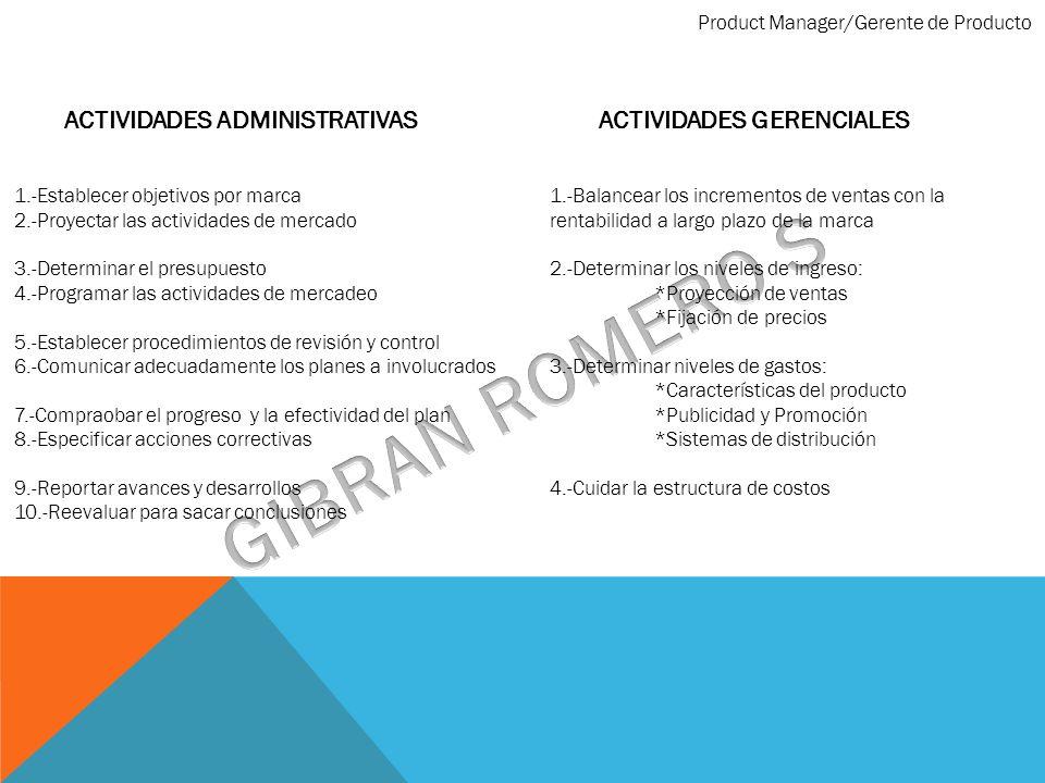 ACTIVIDADES ADMINISTRATIVAS 1.-Establecer objetivos por marca 2.-Proyectar las actividades de mercado 3.-Determinar el presupuesto 4.-Programar las ac