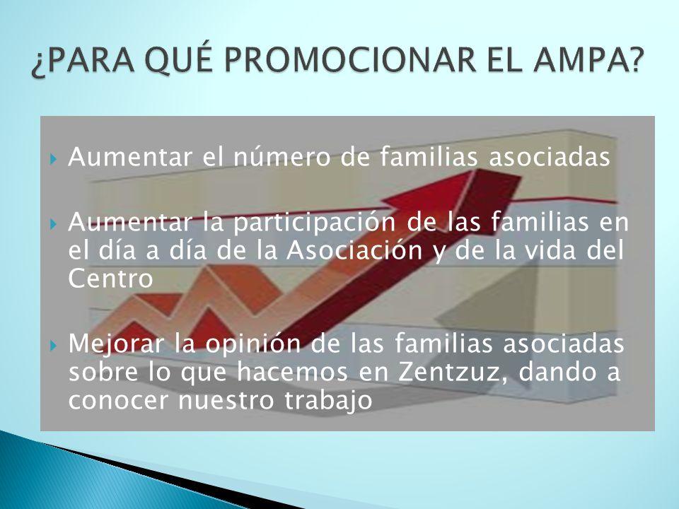 Aumentar el número de familias asociadas Aumentar la participación de las familias en el día a día de la Asociación y de la vida del Centro Mejorar la opinión de las familias asociadas sobre lo que hacemos en Zentzuz, dando a conocer nuestro trabajo