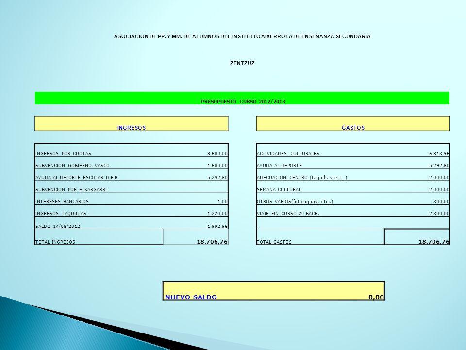 ASOCIACION DE PP. Y MM.