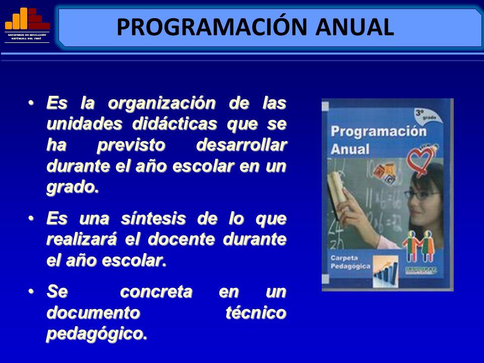 MINISTERIO DE EDUCACIÓN REPÚBLICA DEL PERÚ PROGRAMACIÓN ANUAL Es la organización de las unidades didácticas que se ha previsto desarrollar durante el