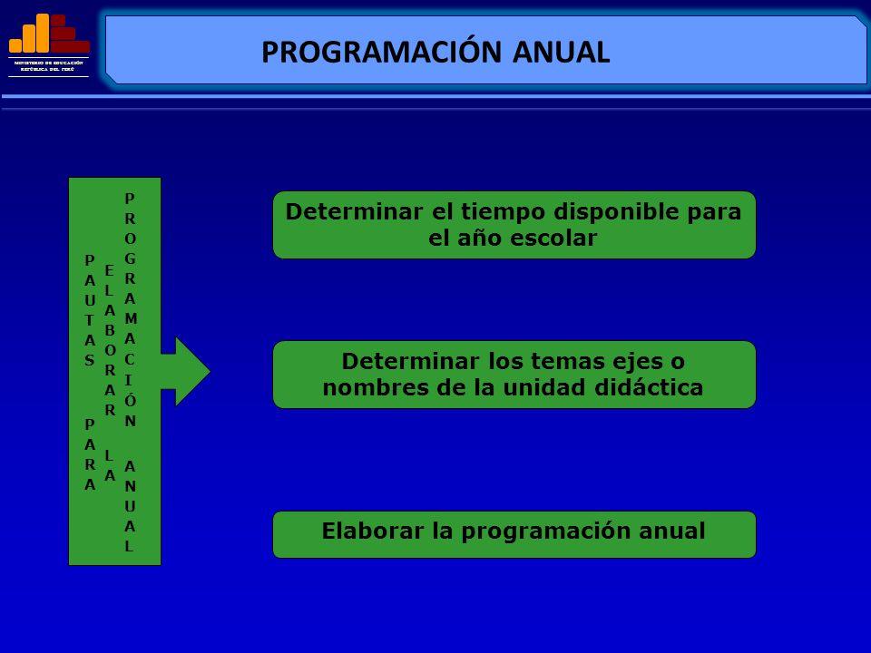 MINISTERIO DE EDUCACIÓN REPÚBLICA DEL PERÚ Determinar el tiempo disponible para el año escolar Determinar los temas ejes o nombres de la unidad didáct