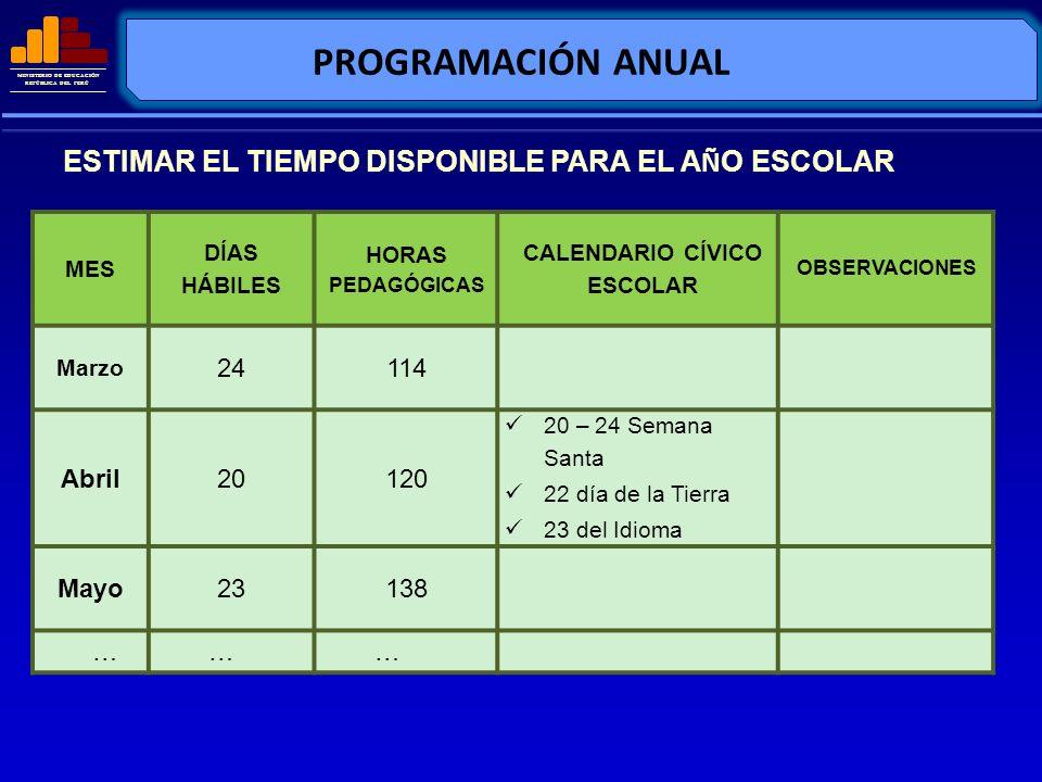 MINISTERIO DE EDUCACIÓN REPÚBLICA DEL PERÚ PROGRAMACIÓN ANUAL MES DÍAS HÁBILES HORAS PEDAGÓGICAS CALENDARIO CÍVICO ESCOLAR OBSERVACIONES Marzo 24114 A