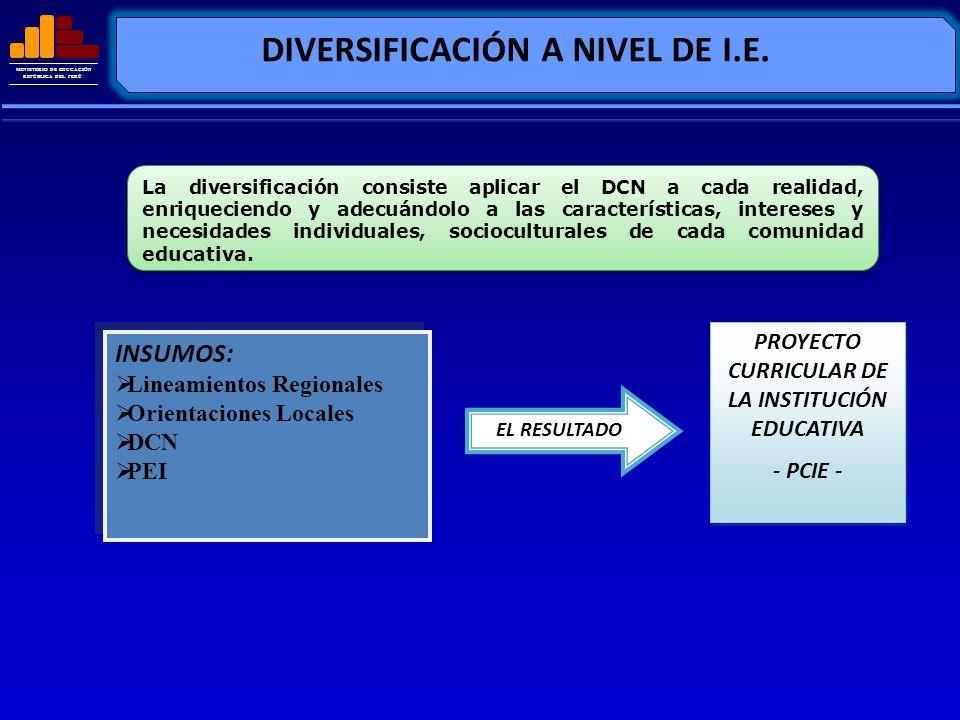 MINISTERIO DE EDUCACIÓN REPÚBLICA DEL PERÚ DIVERSIFICACIÓN A NIVEL DE I.E. INSUMOS: Lineamientos Regionales Orientaciones Locales DCN PEI INSUMOS: Lin