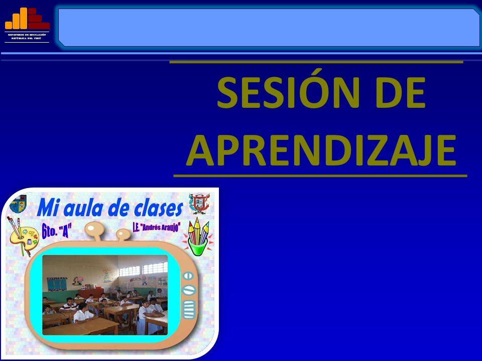 MINISTERIO DE EDUCACIÓN REPÚBLICA DEL PERÚ SESIÓN DE APRENDIZAJE