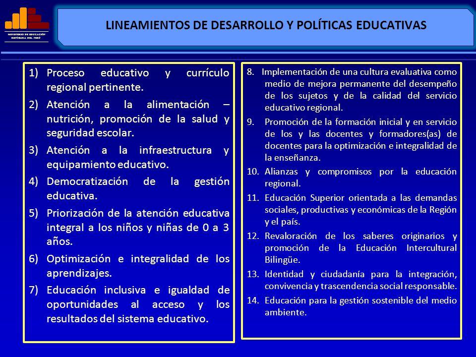 MINISTERIO DE EDUCACIÓN REPÚBLICA DEL PERÚ LINEAMIENTOS DE DESARROLLO Y POLÍTICAS EDUCATIVAS 1)Proceso educativo y currículo regional pertinente. 2)At