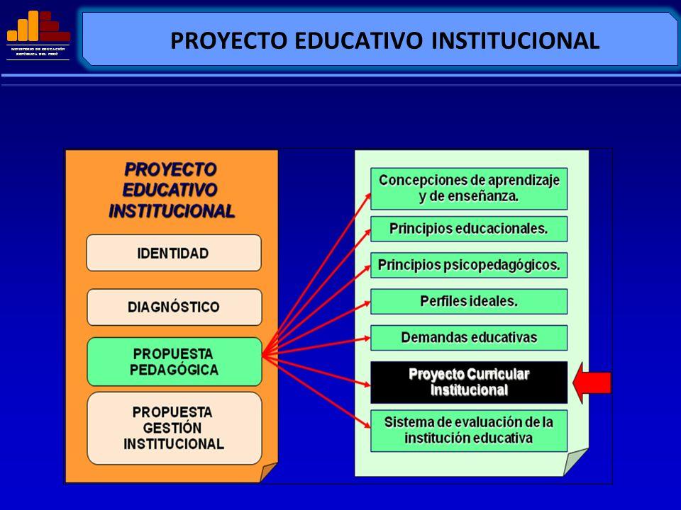 MINISTERIO DE EDUCACIÓN REPÚBLICA DEL PERÚ PROYECTO EDUCATIVO INSTITUCIONAL