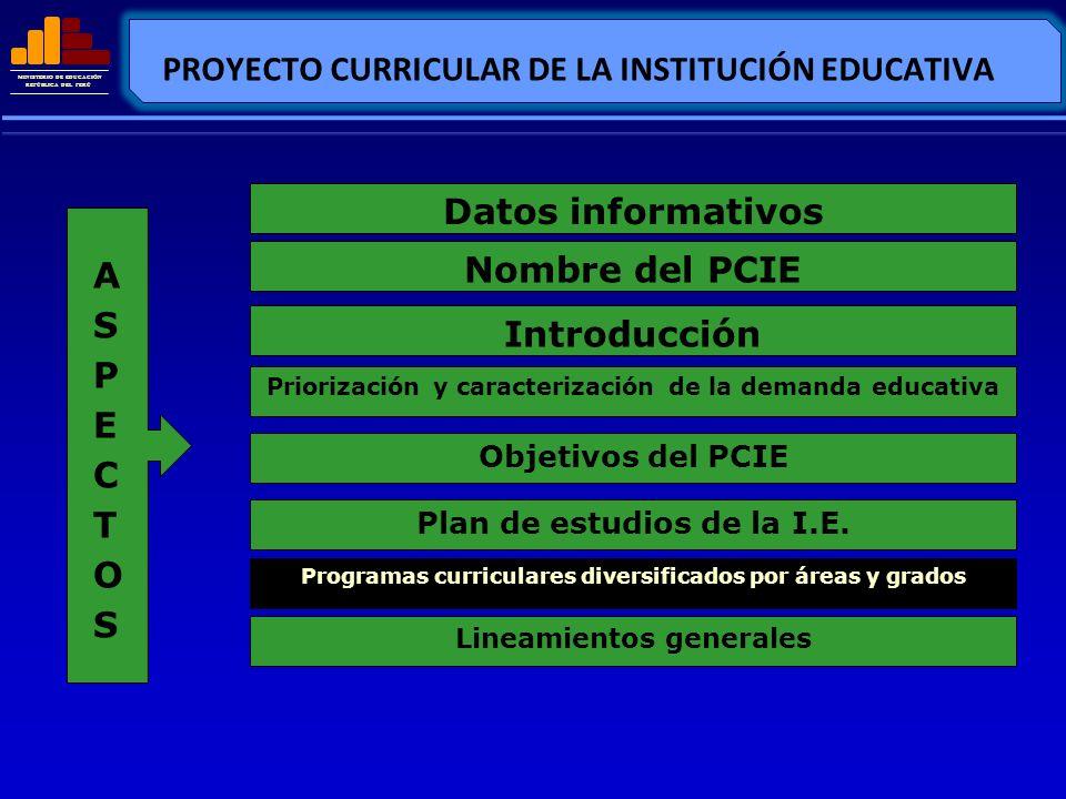 MINISTERIO DE EDUCACIÓN REPÚBLICA DEL PERÚ PROYECTO CURRICULAR DE LA INSTITUCIÓN EDUCATIVA Datos informativos Nombre del PCIE Introducción Priorizació