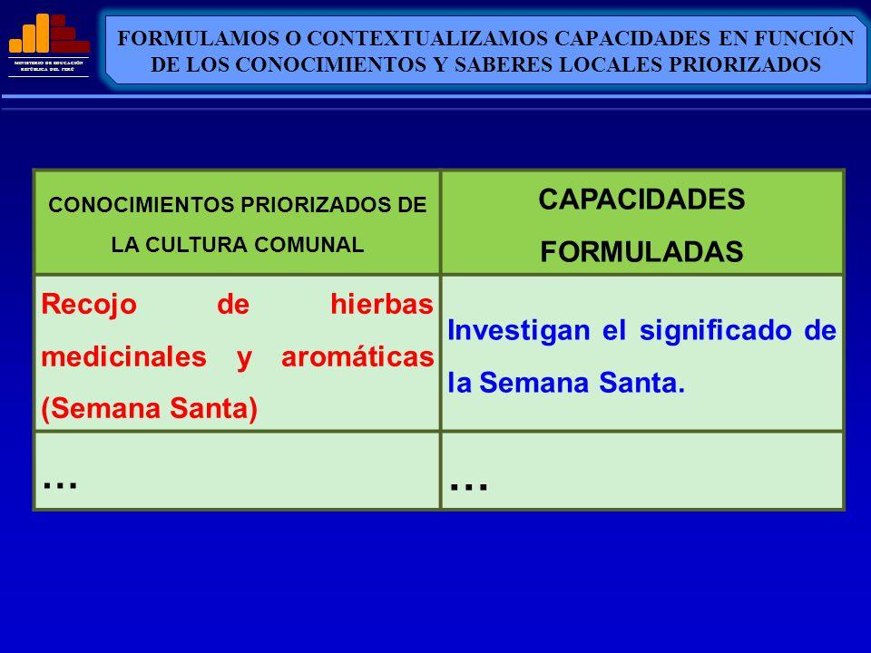 MINISTERIO DE EDUCACIÓN REPÚBLICA DEL PERÚ FORMULAMOS O CONTEXTUALIZAMOS CAPACIDADES EN FUNCIÓN DE LOS CONOCIMIENTOS Y SABERES LOCALES PRIORIZADOS CON