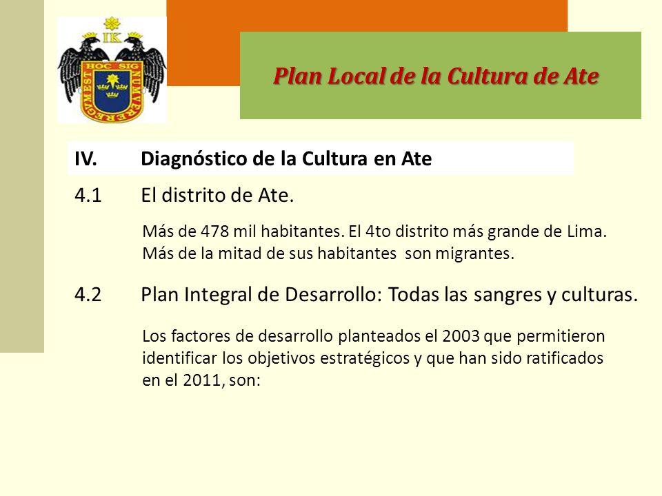 Plan Local de la Cultura de Ate V.Plan Local de la Cultura - Ate 2011-2015 1º OBJETIVO: SOBRE NUESTRA IDENTIDAD LOCAL Contribuir a la promoción y posicionamiento de la imagen y liderazgo de Ate, como distrito donde se tiene una amplia diversidad de culturas de todo el país.