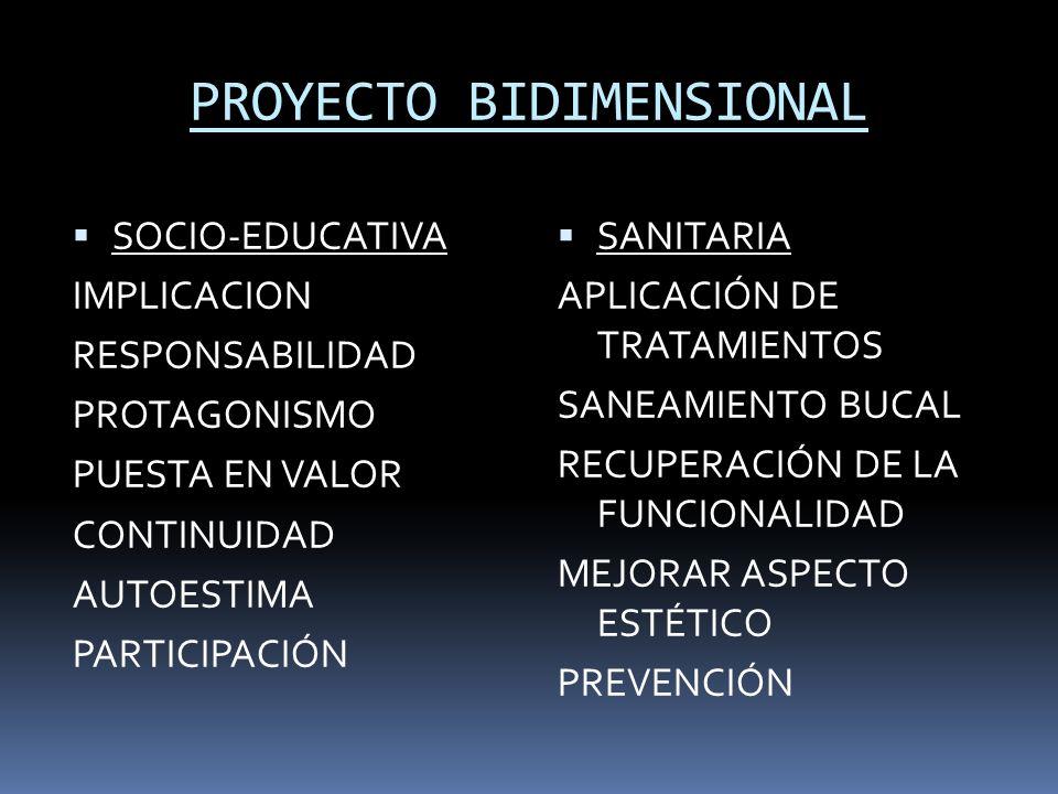 PROYECTO BIDIMENSIONAL SOCIO-EDUCATIVA IMPLICACION RESPONSABILIDAD PROTAGONISMO PUESTA EN VALOR CONTINUIDAD AUTOESTIMA PARTICIPACIÓN SANITARIA APLICAC