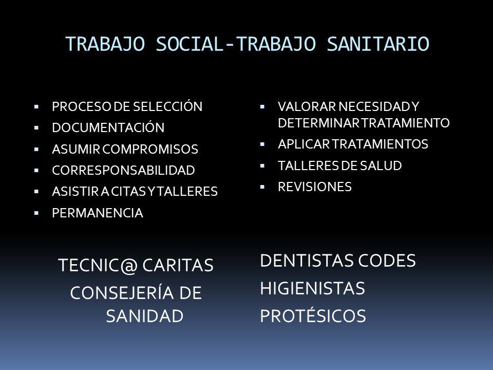 TRABAJO SOCIAL-TRABAJO SANITARIO PROCESO DE SELECCIÓN DOCUMENTACIÓN ASUMIR COMPROMISOS CORRESPONSABILIDAD ASISTIR A CITAS Y TALLERES PERMANENCIA TECNI
